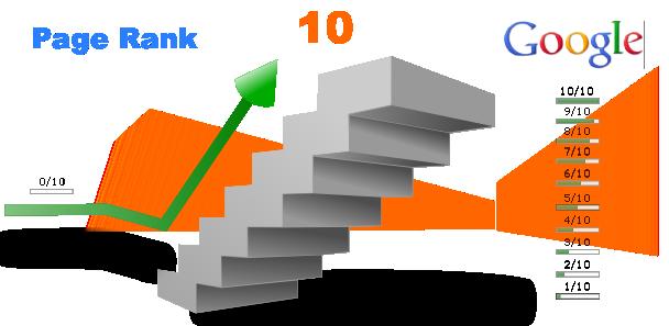 البيج رانك PageRank